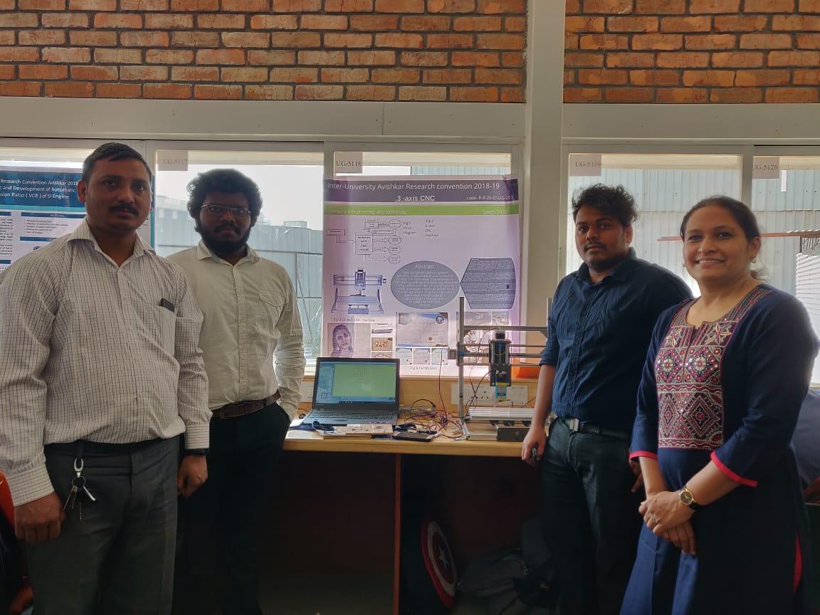 AVISHKAR RESEARCH CONVENTION 2019