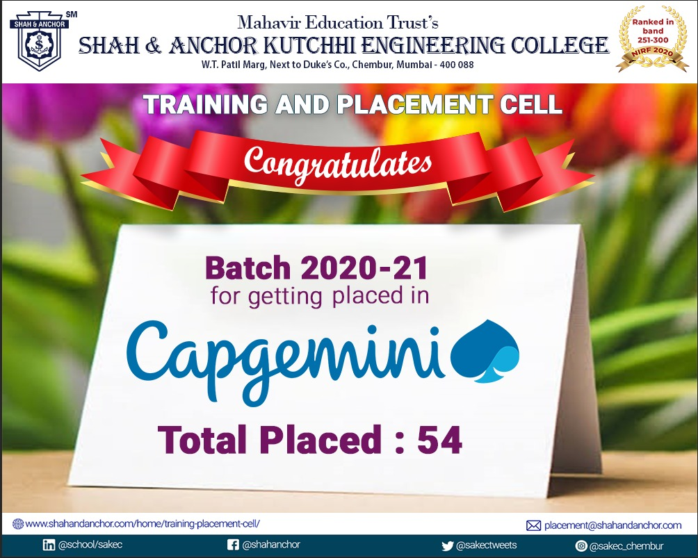 Capgemini placed batch 2020-21