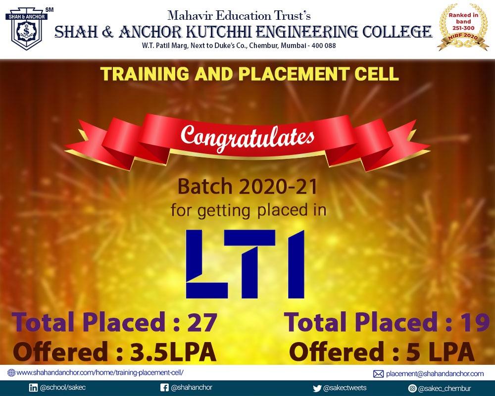 LTI placed Batch 2020-21
