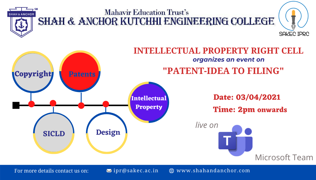 Patents: Idea to Filing