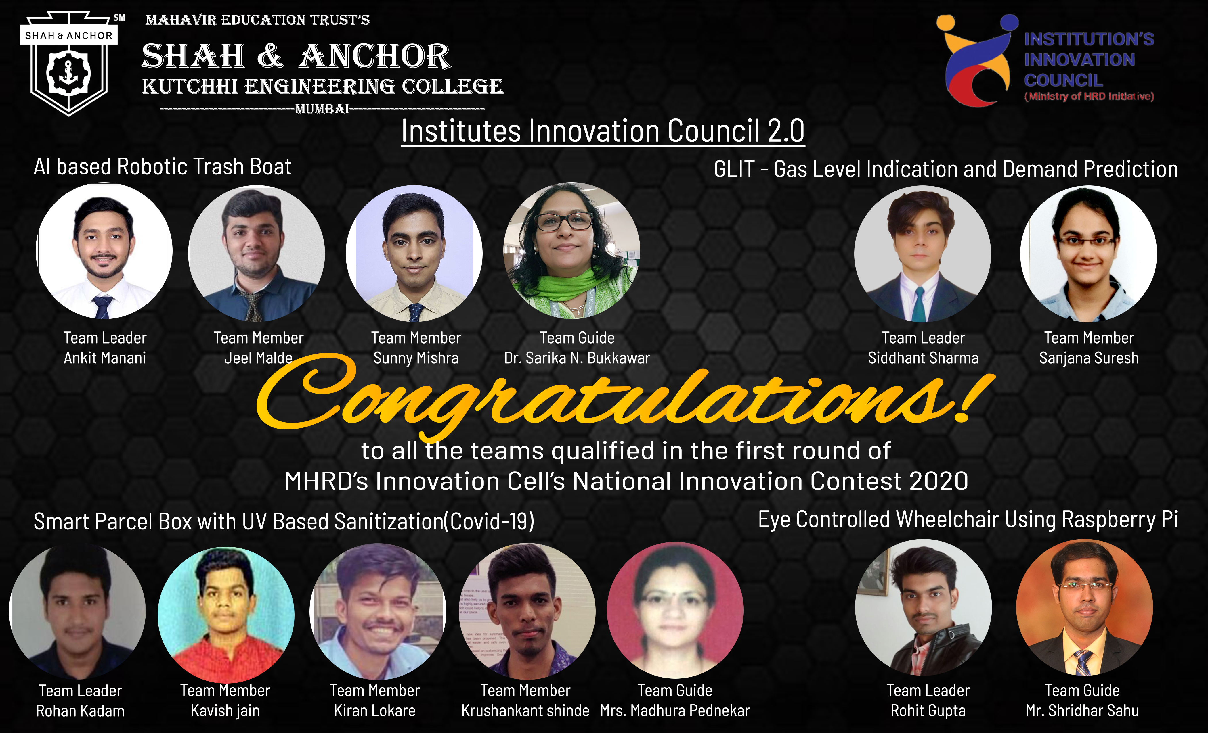Congratulations to all the teams qualified in the first round of MHRD's Innovations Cells's National Innovation Contest 2020