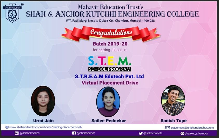 STREAM Edutech Pvt. Ltd. Placed Students