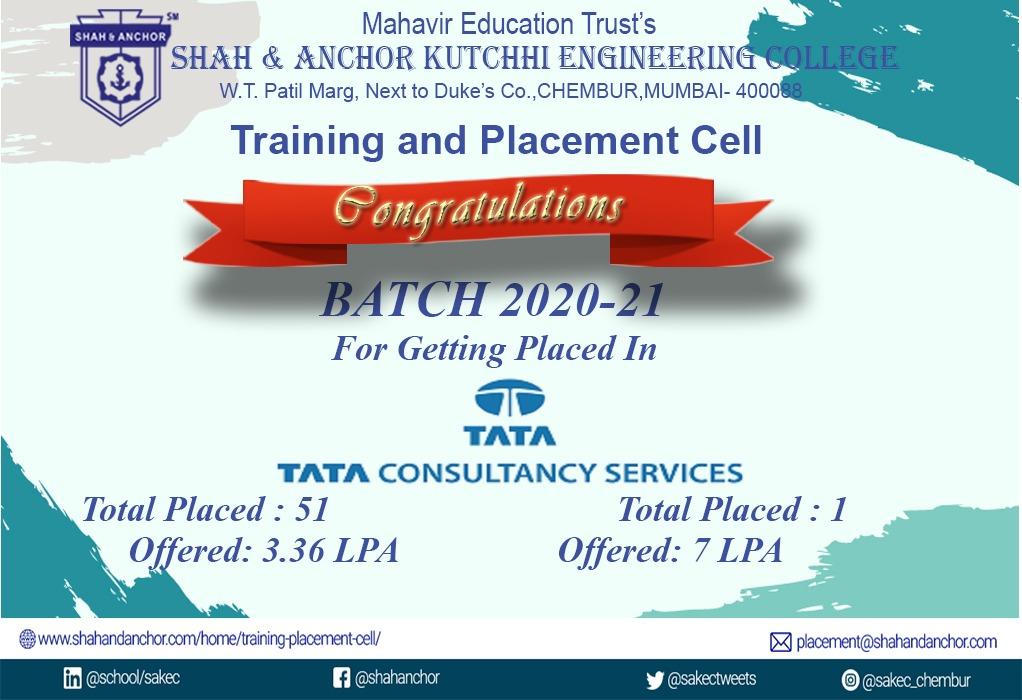 TCS Placed- Batch 20-21